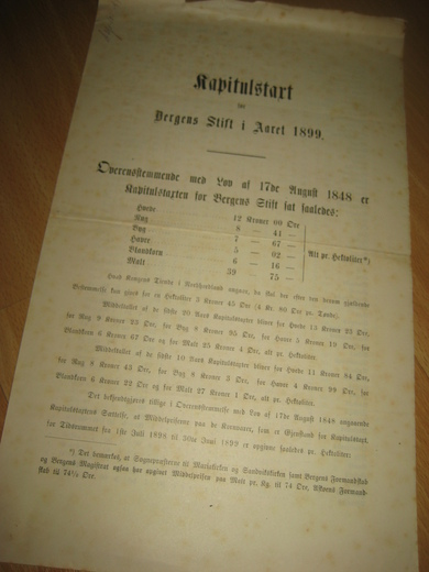 Kapitalstart for Bergens Stift i Aaret 1899.